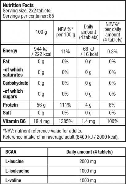 biotech_BCAA-B6_n-hrwerte_600x600
