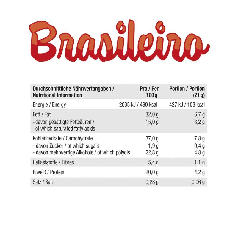 got7-brasileiro-glutenfreie-waffel-mit-proteinreicher-kakaocreme-und-haselnuessen_1-2